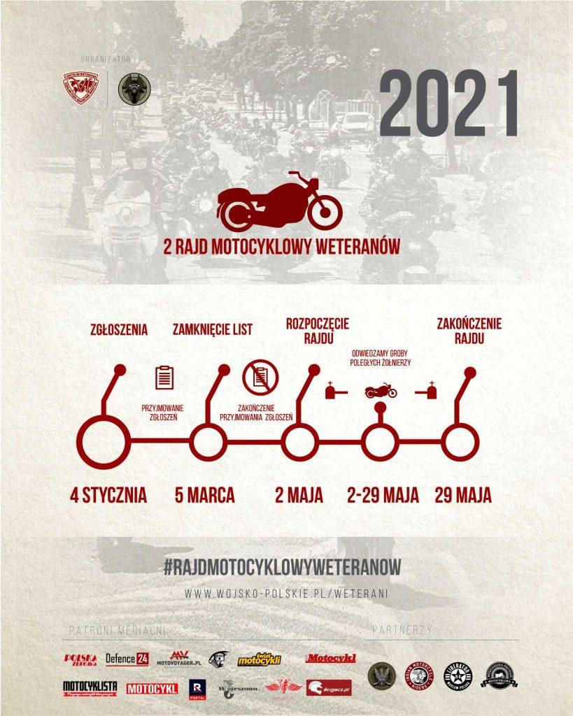 Rajd Weteranów 2021 - plakat