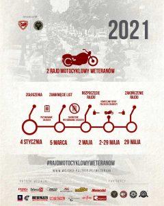Rajd Weteranów 2021 - harmonogram