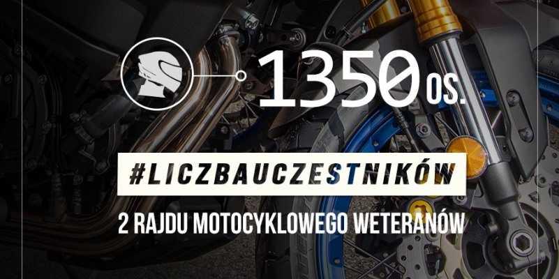 Rajd Weteranów - liczba uczestników uczestnicy w 2021 r.